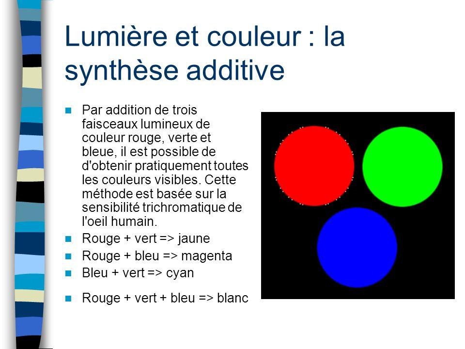 Lumière et couleur : la synthèse additive