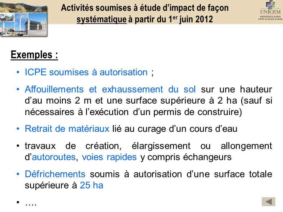 Activités soumises à étude d'impact de façon systématique à partir du 1er juin 2012