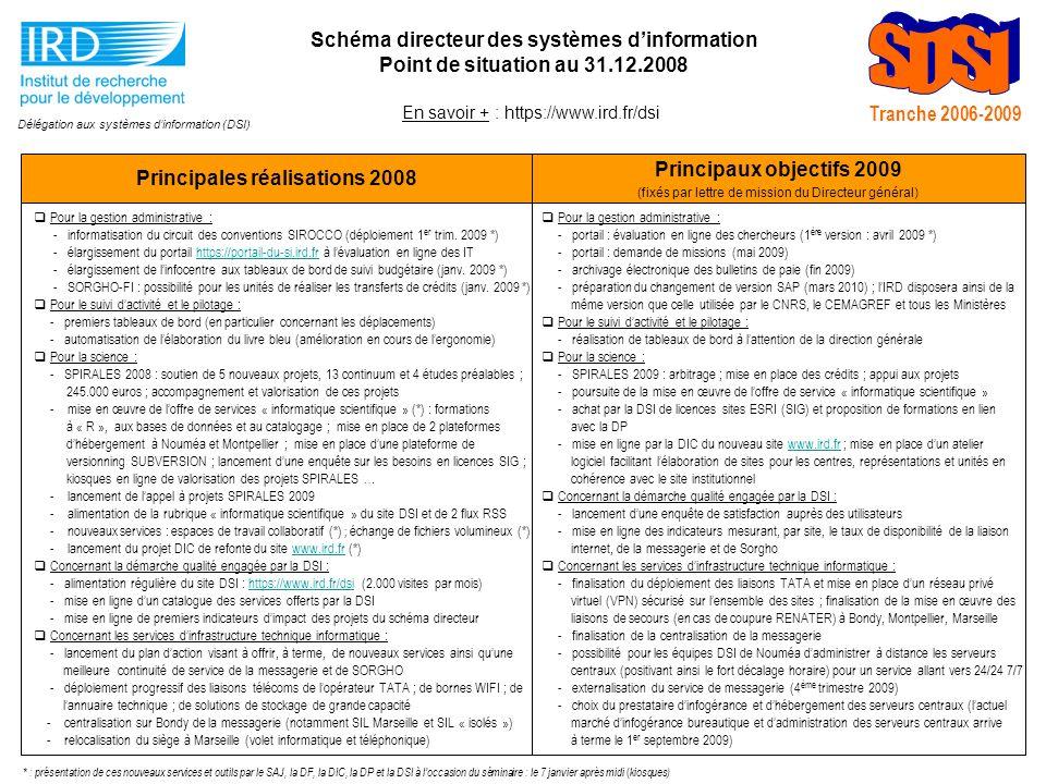 SDSI Schéma directeur des systèmes d'information