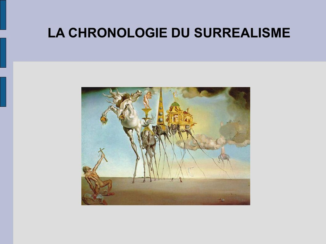 LA CHRONOLOGIE DU SURREALISME
