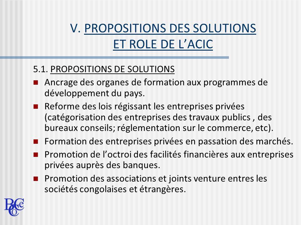 V. PROPOSITIONS DES SOLUTIONS ET ROLE DE L'ACIC