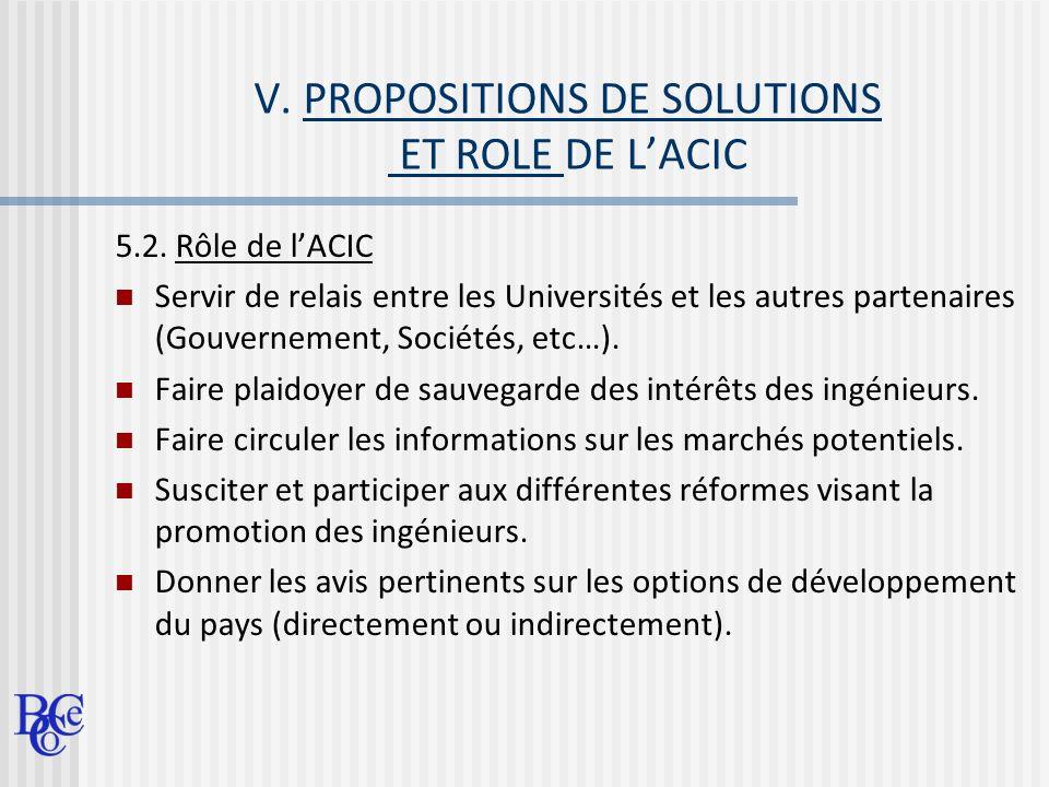 V. PROPOSITIONS DE SOLUTIONS ET ROLE DE L'ACIC