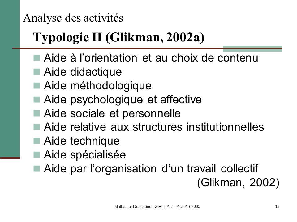 Typologie II (Glikman, 2002a)