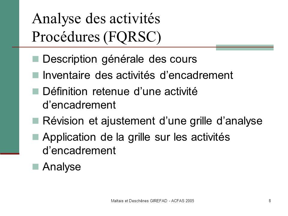 Analyse des activités Procédures (FQRSC)