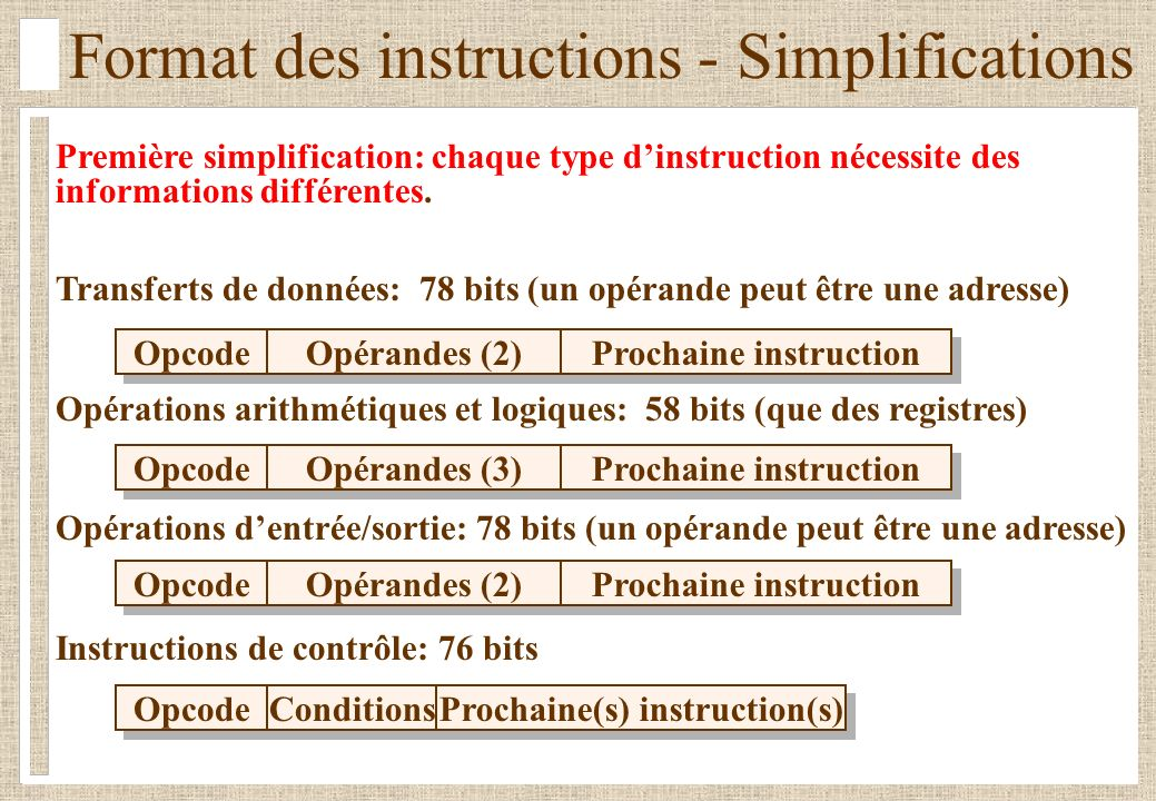 Format des instructions - Simplifications