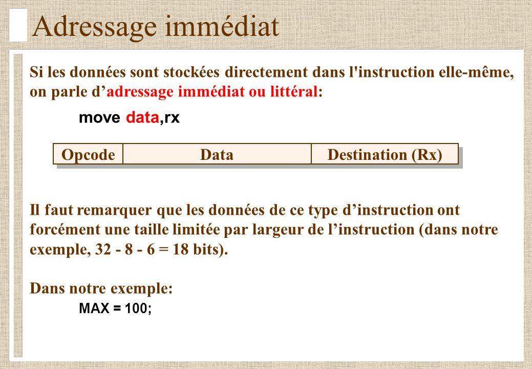 Adressage immédiat Si les données sont stockées directement dans l instruction elle-même, on parle d'adressage immédiat ou littéral: