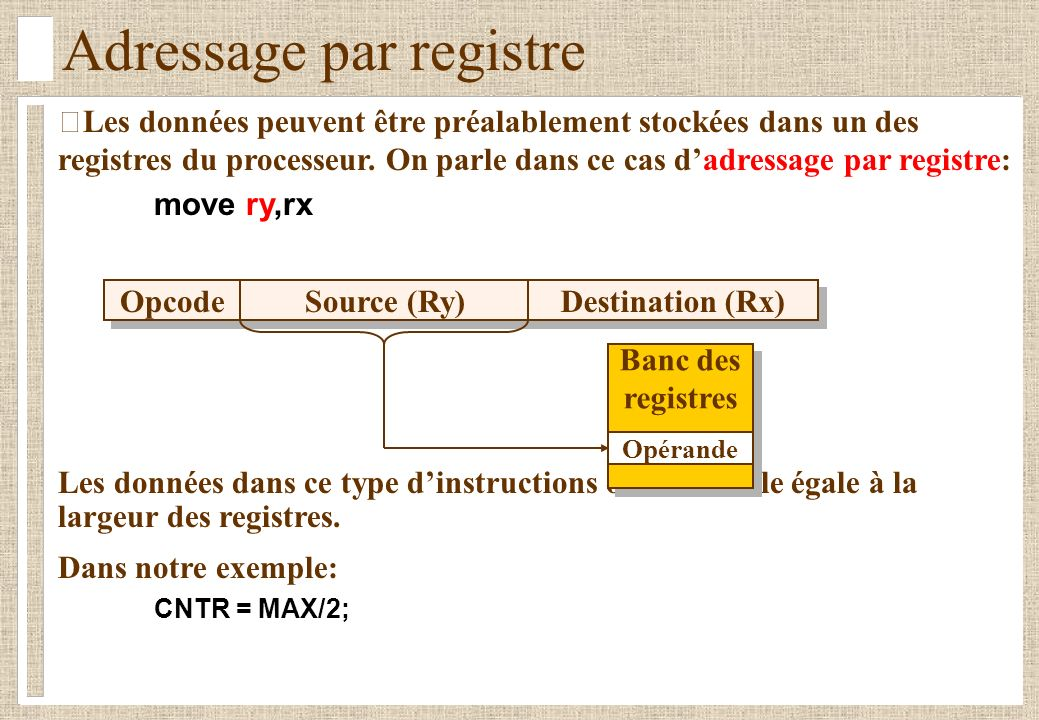 Adressage par registre