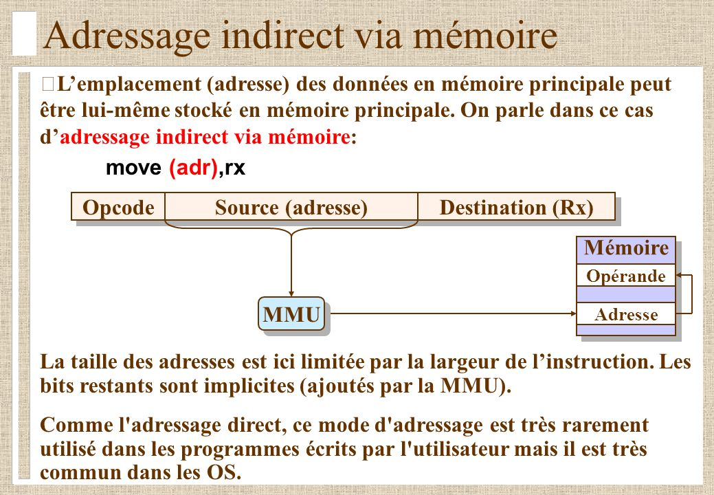 Adressage indirect via mémoire