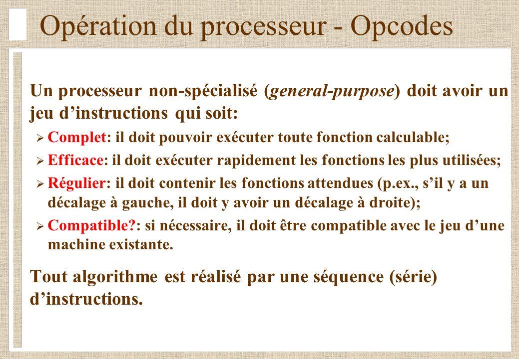 Opération du processeur - Opcodes