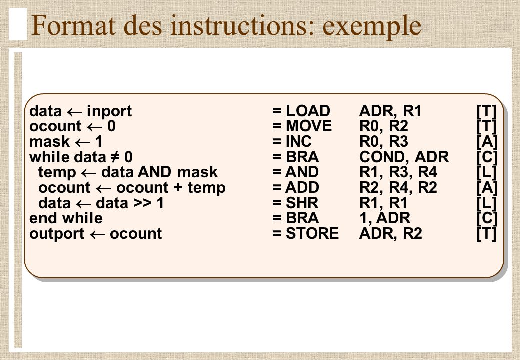 Format des instructions: exemple