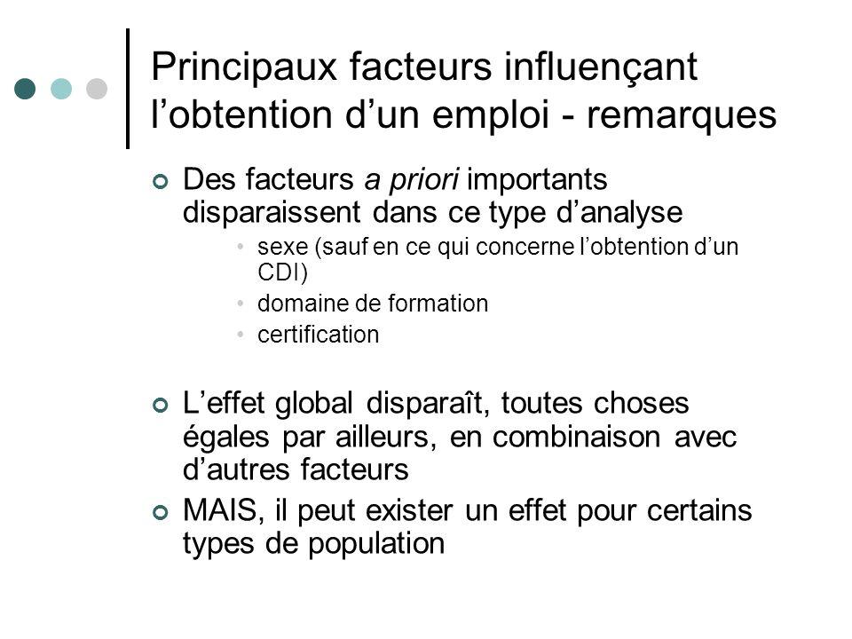 Principaux facteurs influençant l'obtention d'un emploi - remarques