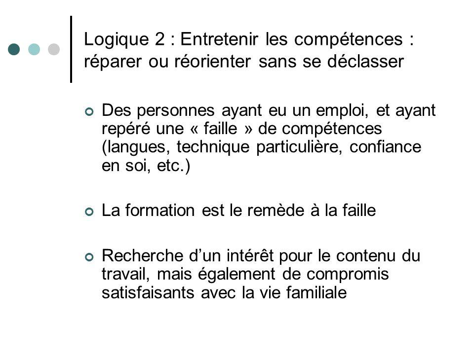 Logique 2 : Entretenir les compétences : réparer ou réorienter sans se déclasser