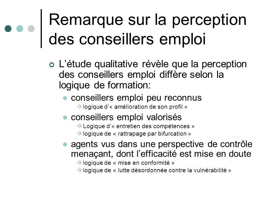 Remarque sur la perception des conseillers emploi