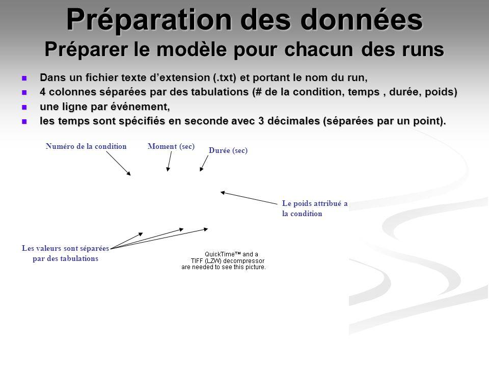 Préparation des données Préparer le modèle pour chacun des runs