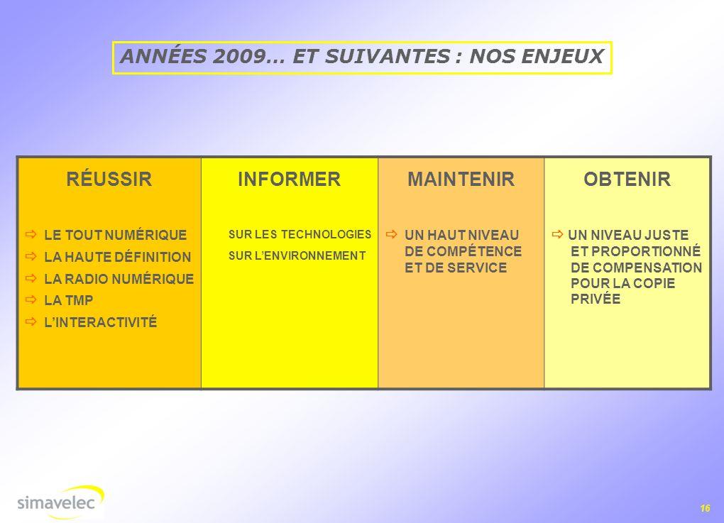 ANNÉES 2009… ET SUIVANTES : NOS ENJEUX