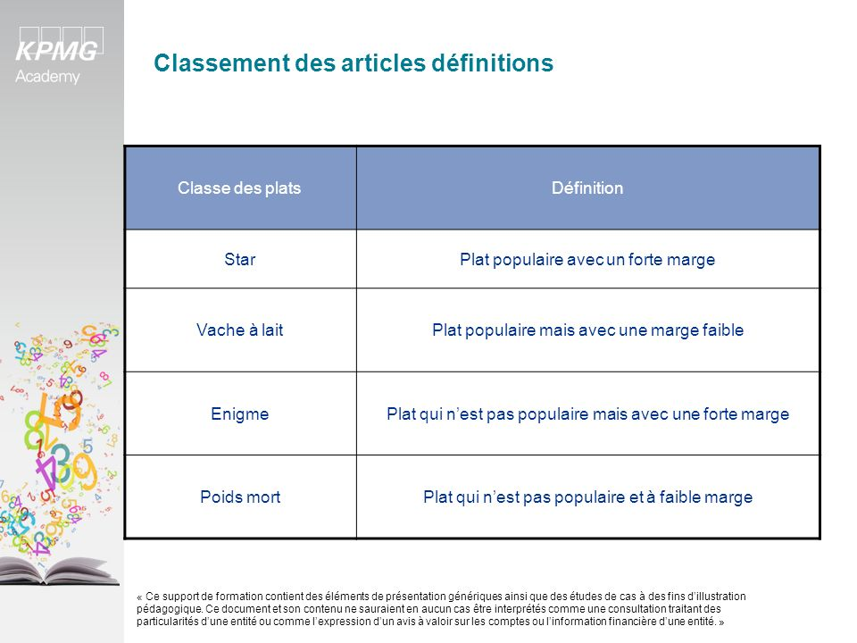Les classes d'articles