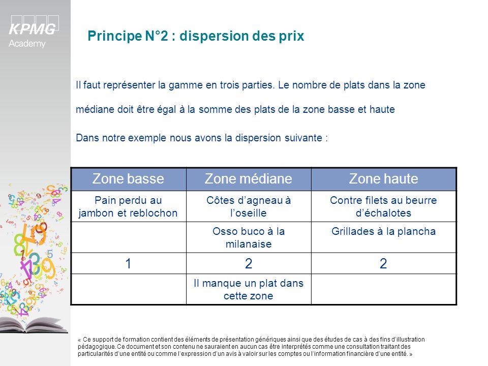 Principe N°3 : le rapport carte/menu
