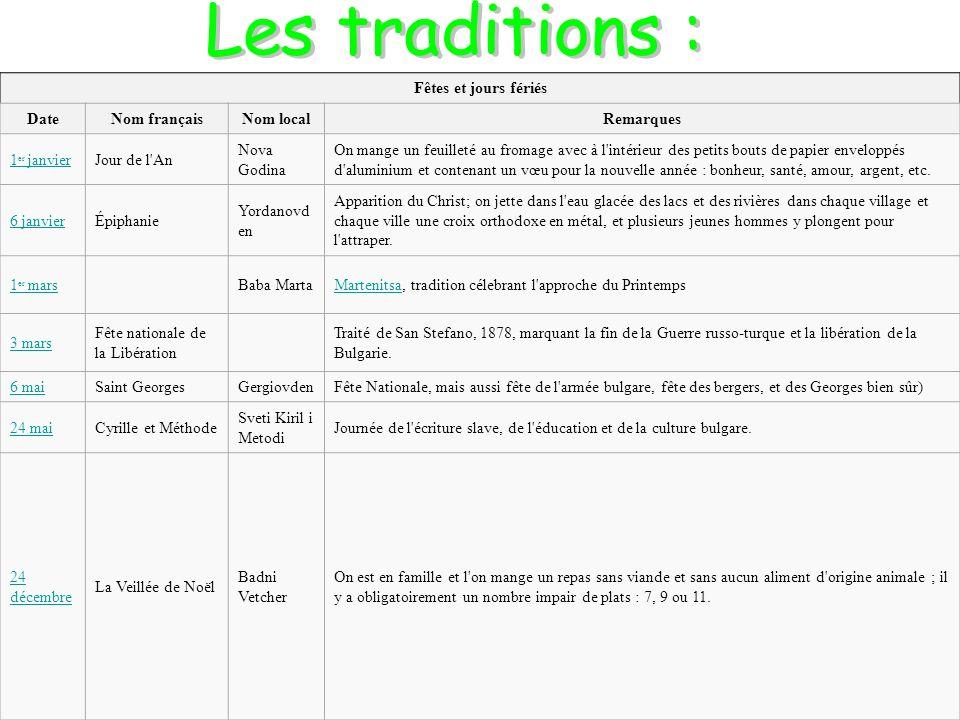 Les traditions : Fêtes et jours fériés Date Nom français Nom local