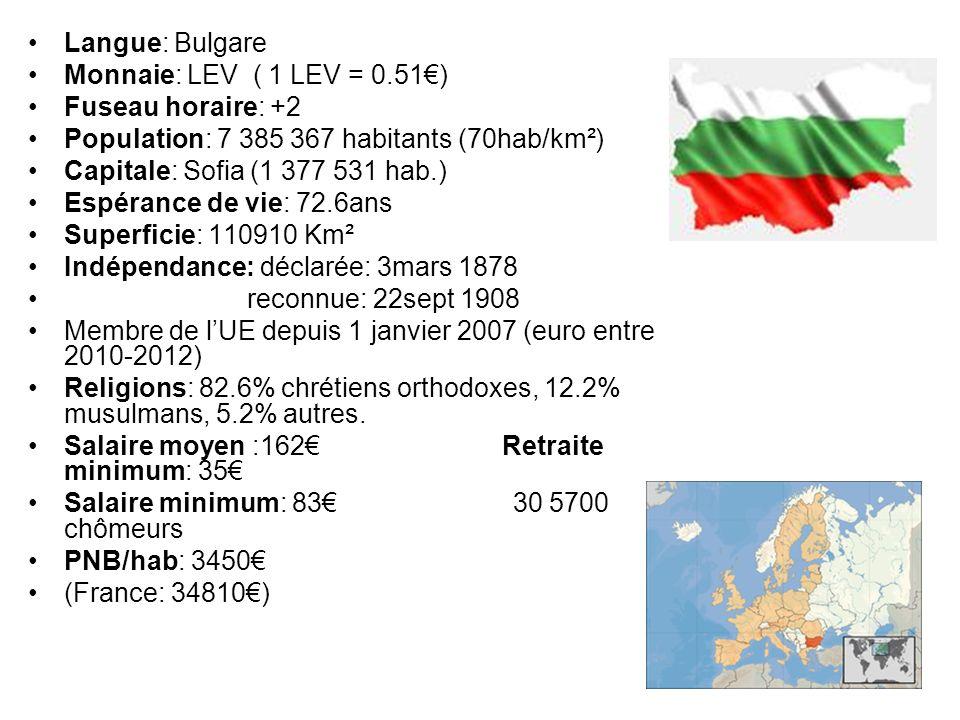 Langue: Bulgare Monnaie: LEV ( 1 LEV = 0.51€) Fuseau horaire: +2. Population: 7 385 367 habitants (70hab/km²)