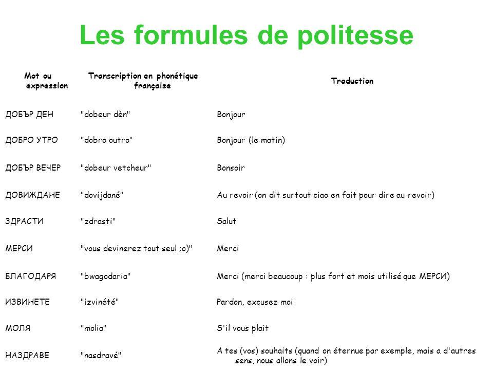 Les formules de politesse