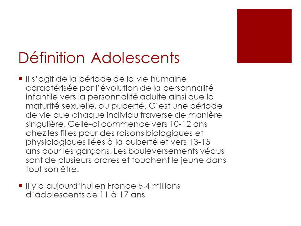 Définition Adolescents