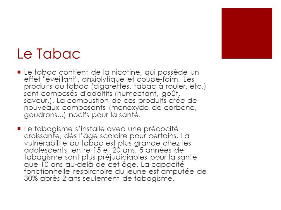 Le Tabac