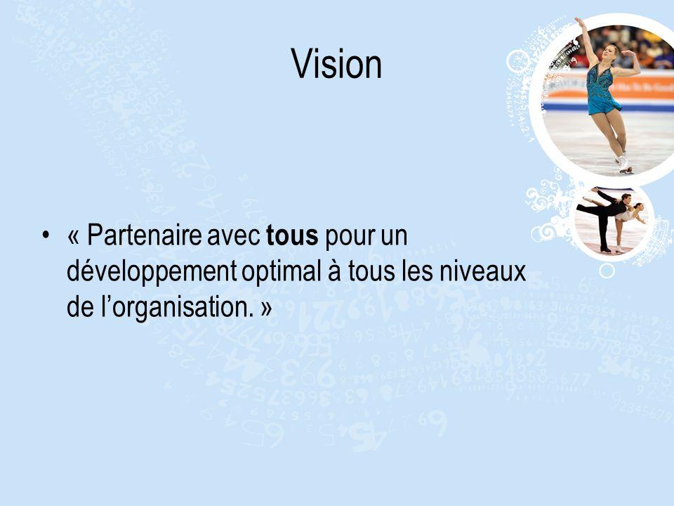 Vision « Partenaire avec tous pour un développement optimal à tous les niveaux de l'organisation. »