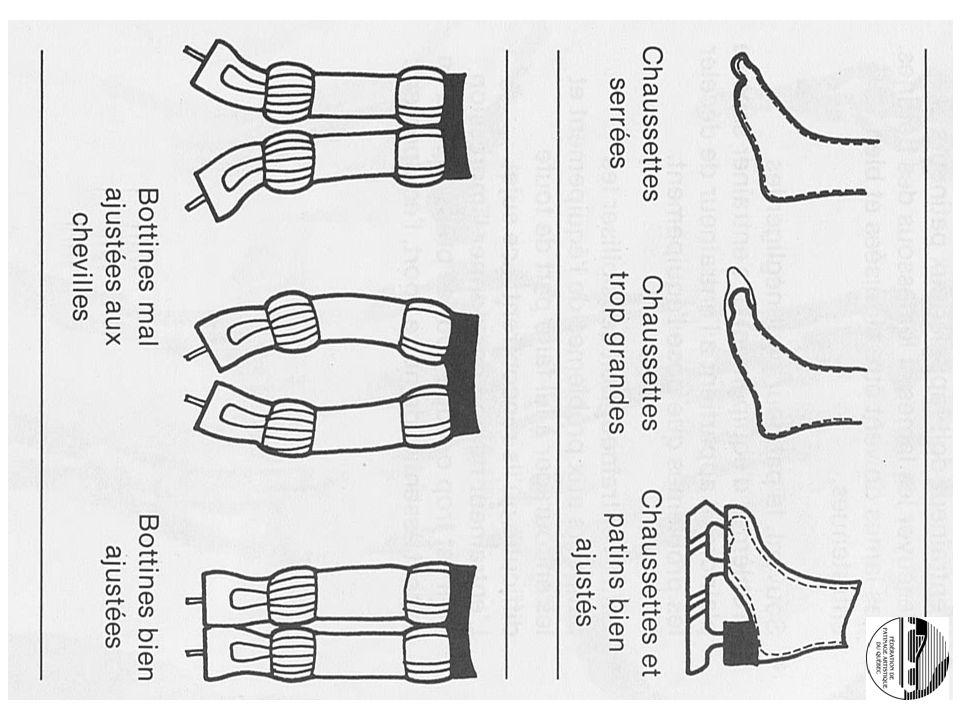 Avoir les patins bien ajustés