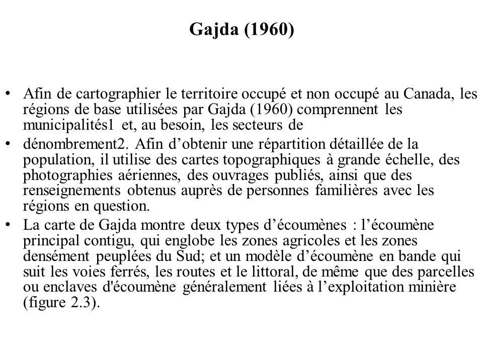Gajda (1960)