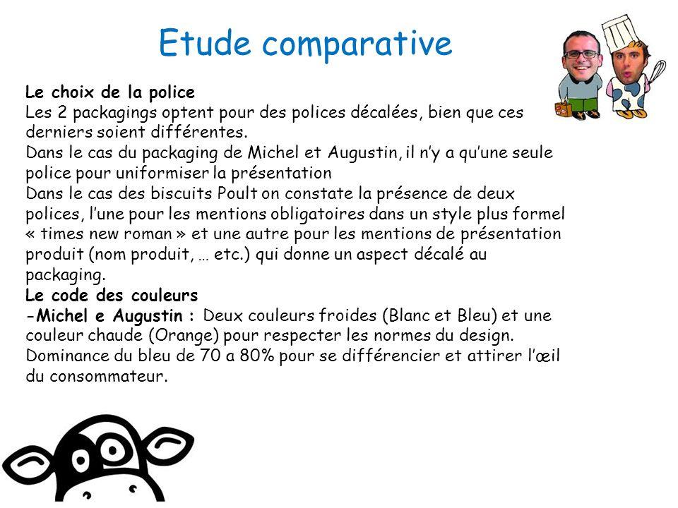 Etude comparative Le choix de la police