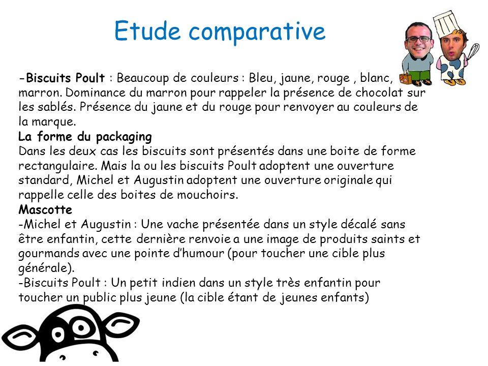 Etude comparative