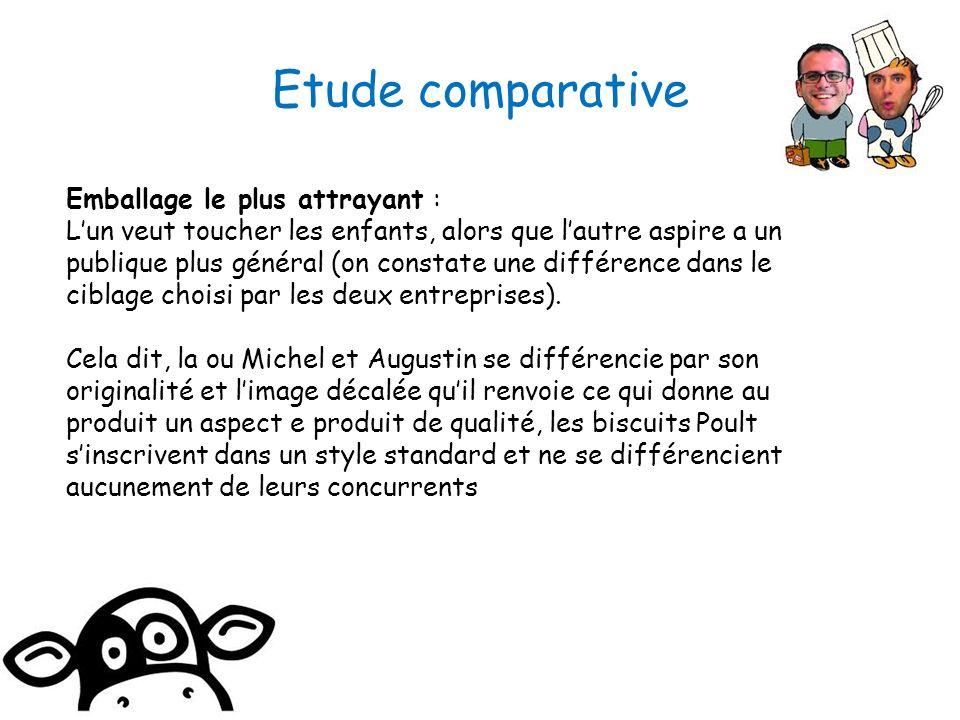 Etude comparative Emballage le plus attrayant :