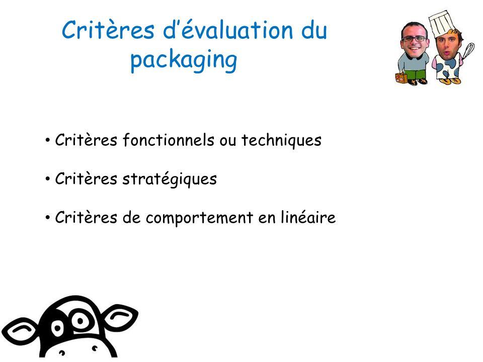 Critères d'évaluation du packaging