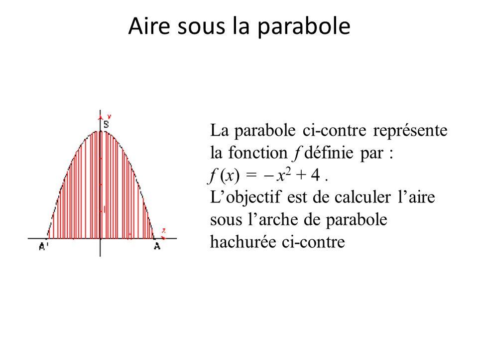 Aire sous la parabole La parabole ci-contre représente la fonction f définie par : f (x) =  x2 + 4 .