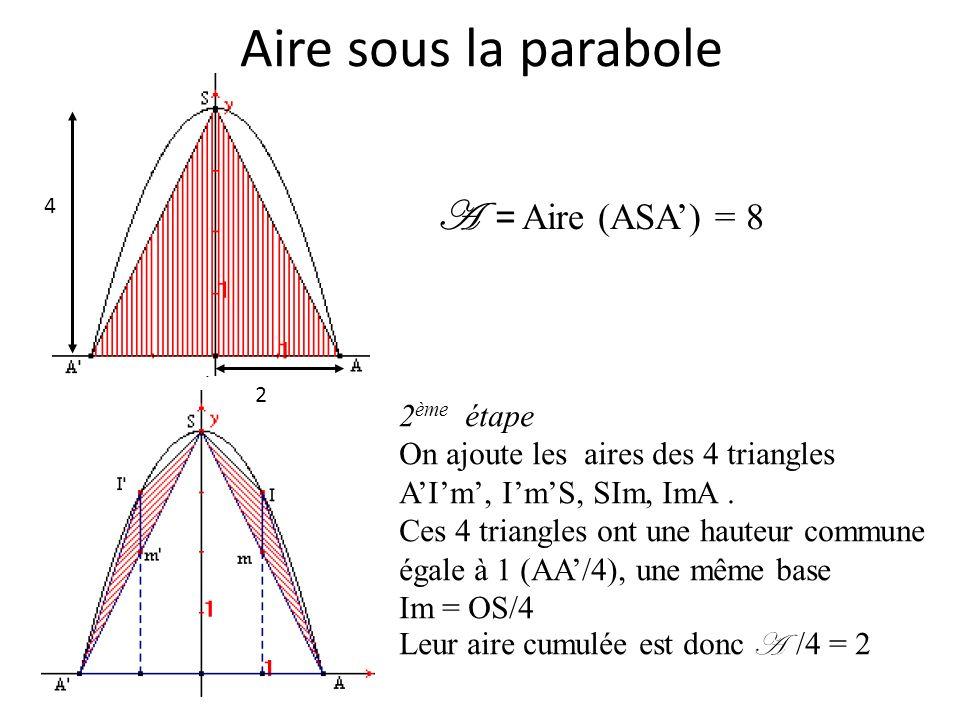 Aire sous la parabole A = Aire (ASA') = 8 2ème étape