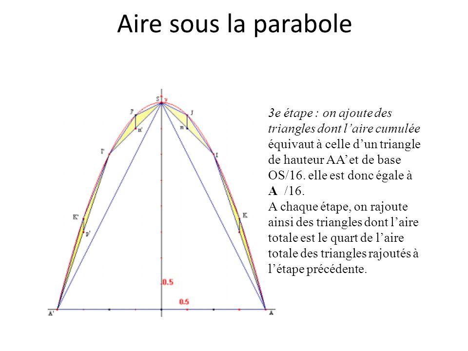 Aire sous la parabole