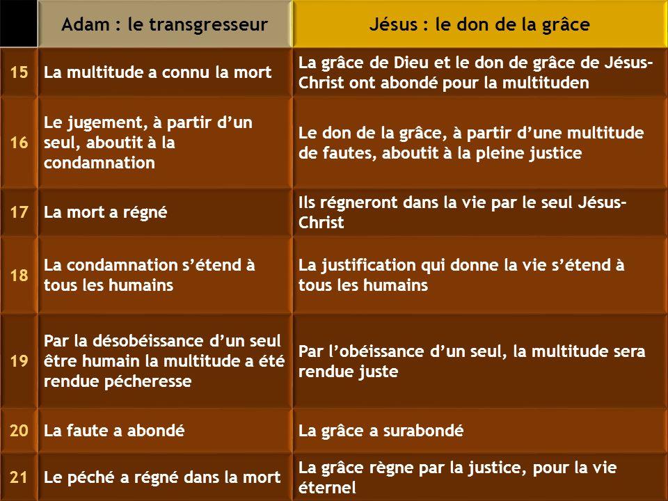Adam : le transgresseur Jésus : le don de la grâce