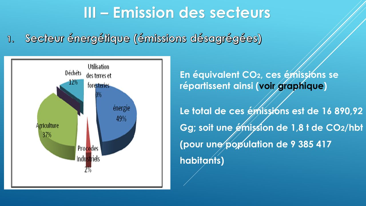 III – Emission des secteurs