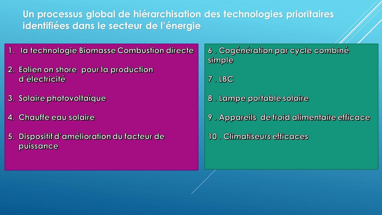 Un processus global de hiérarchisation des technologies prioritaires identifiées dans le secteur de l'énergie