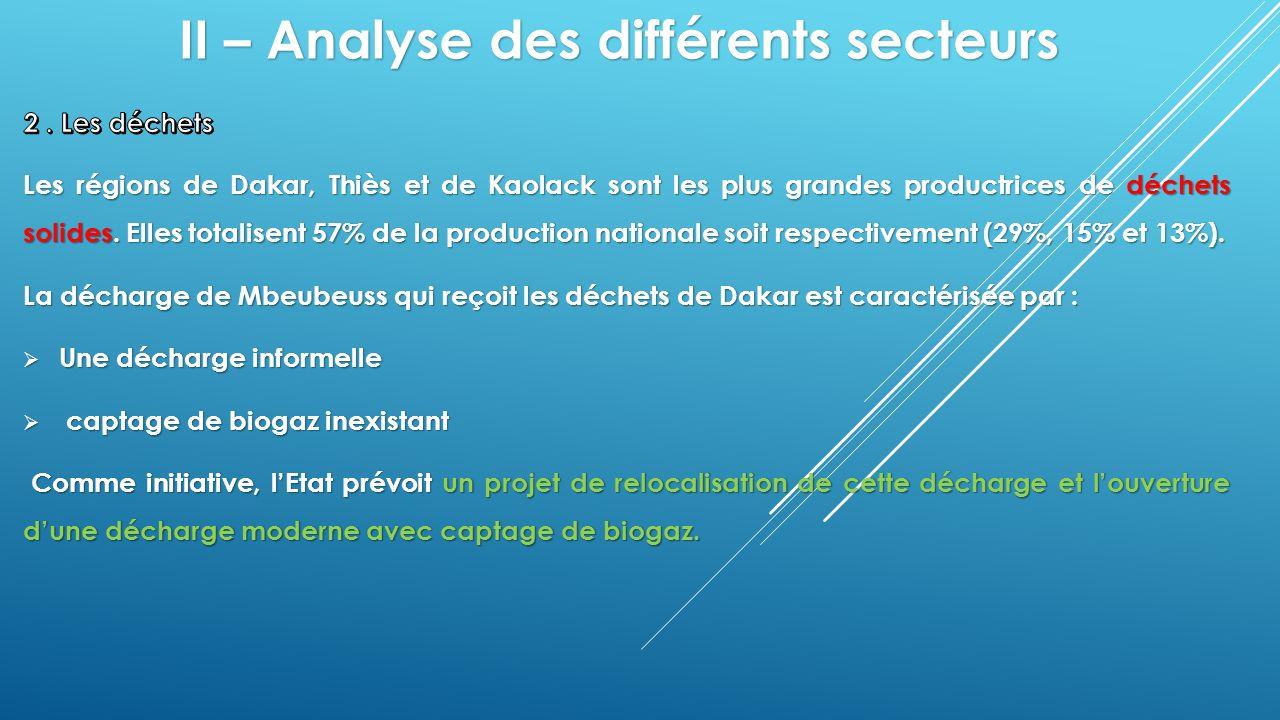 II – Analyse des différents secteurs