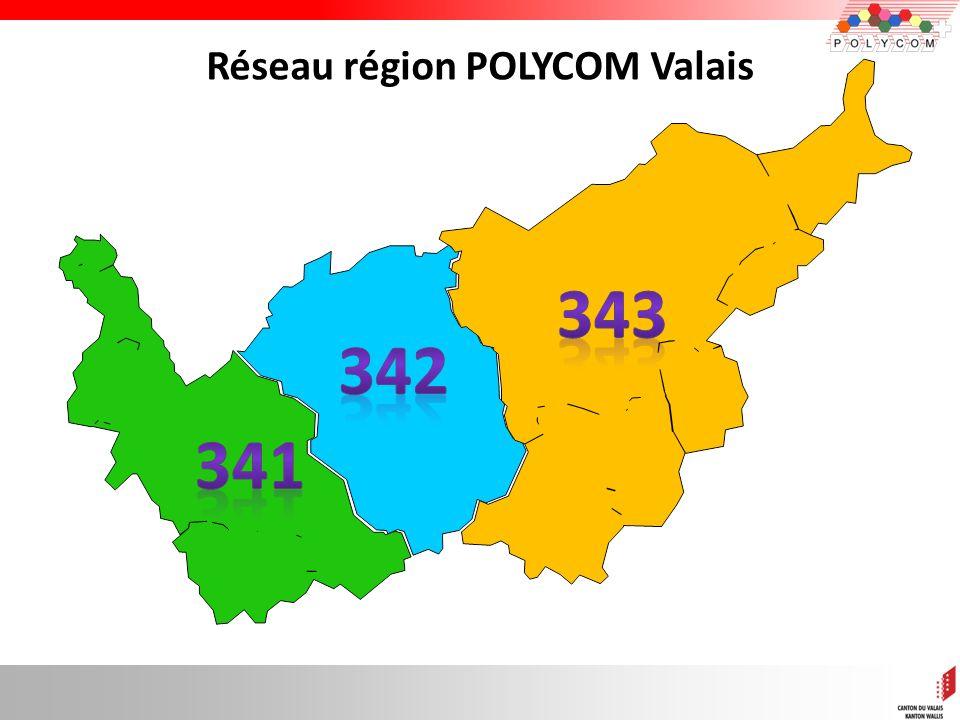 Réseau région POLYCOM Valais