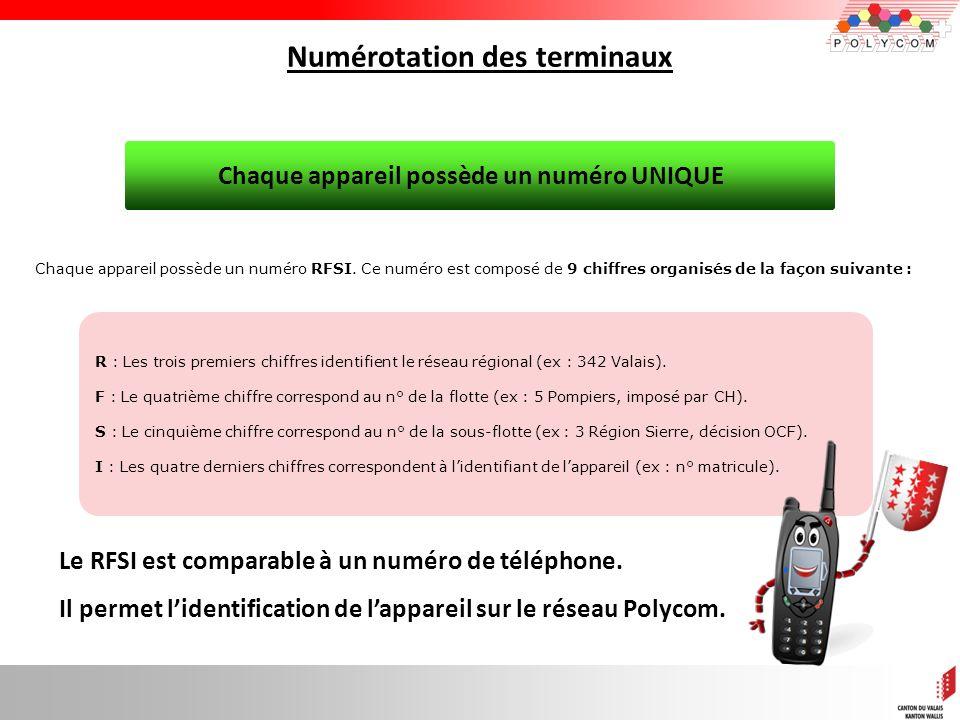 Numérotation des terminaux Chaque appareil possède un numéro UNIQUE