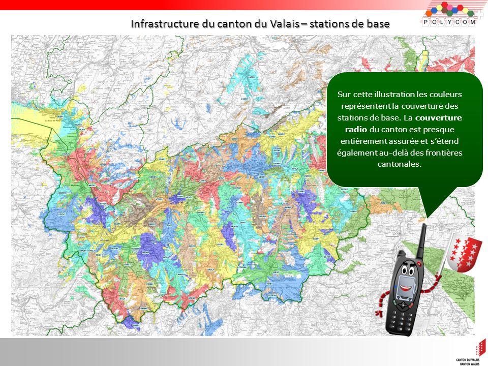 Infrastructure du canton du Valais – stations de base