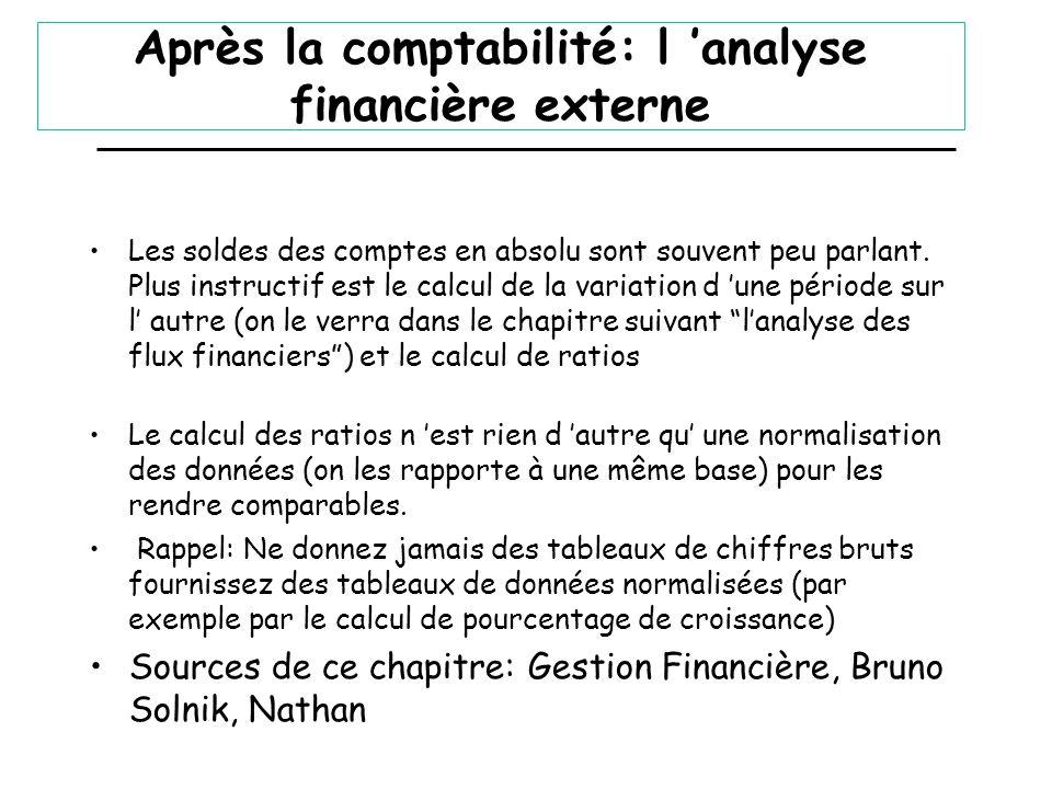 Après la comptabilité: l 'analyse financière externe