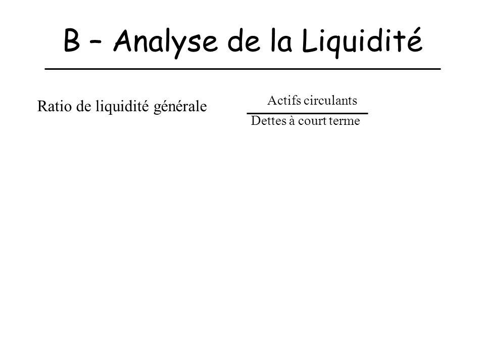 B – Analyse de la Liquidité