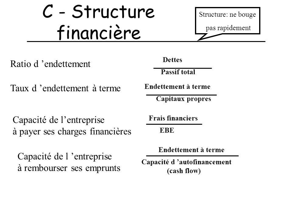 C - Structure financière
