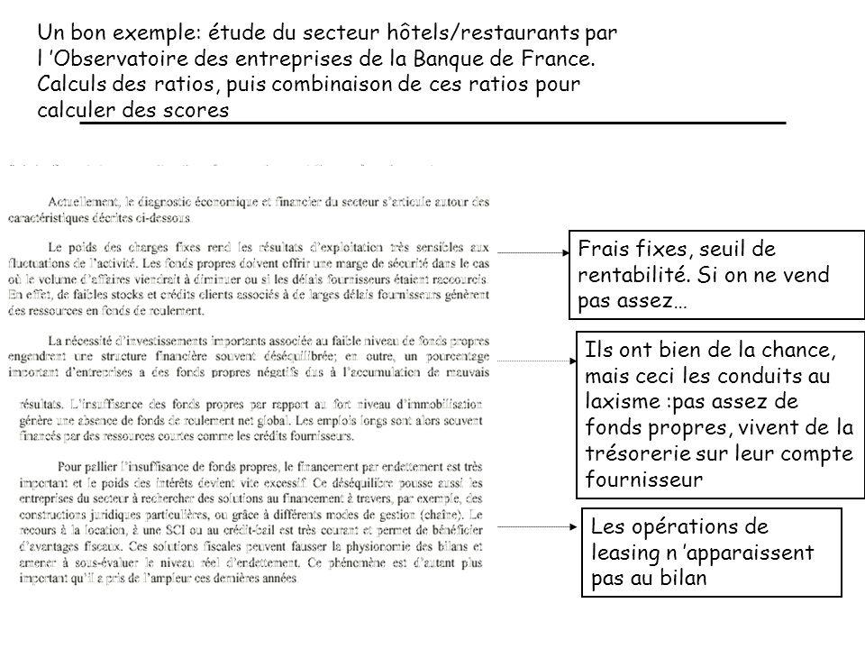 Un bon exemple: étude du secteur hôtels/restaurants par l 'Observatoire des entreprises de la Banque de France. Calculs des ratios, puis combinaison de ces ratios pour calculer des scores