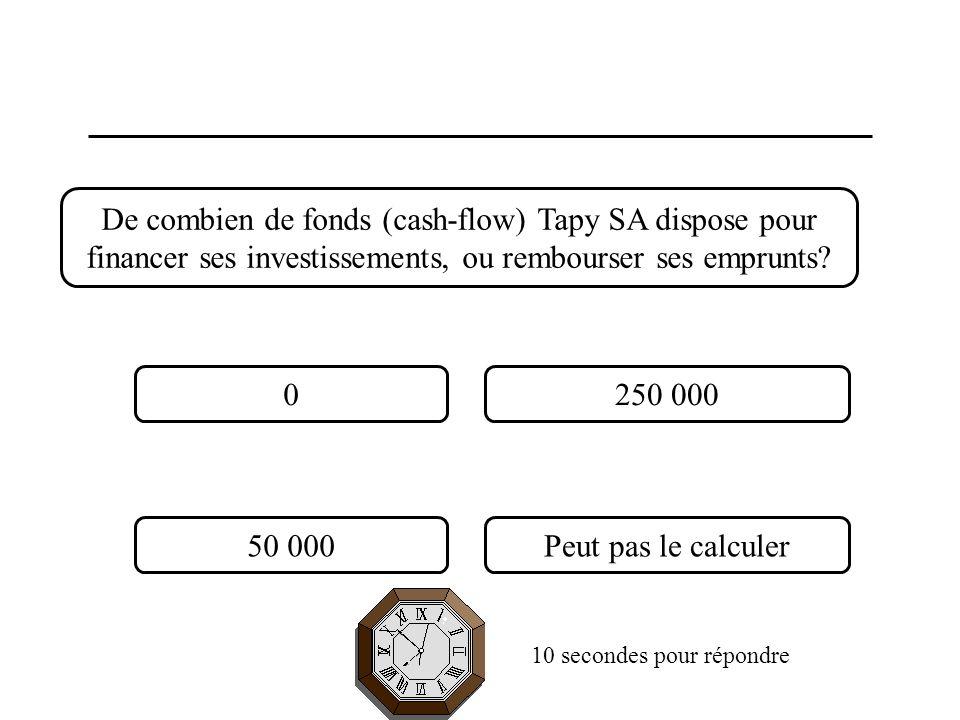 De combien de fonds (cash-flow) Tapy SA dispose pour financer ses investissements, ou rembourser ses emprunts