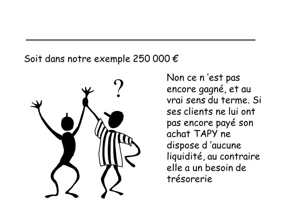 Soit dans notre exemple 250 000 €