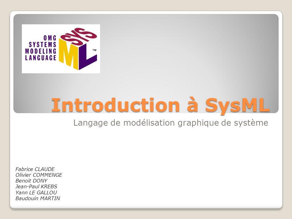 Langage de modélisation graphique de système